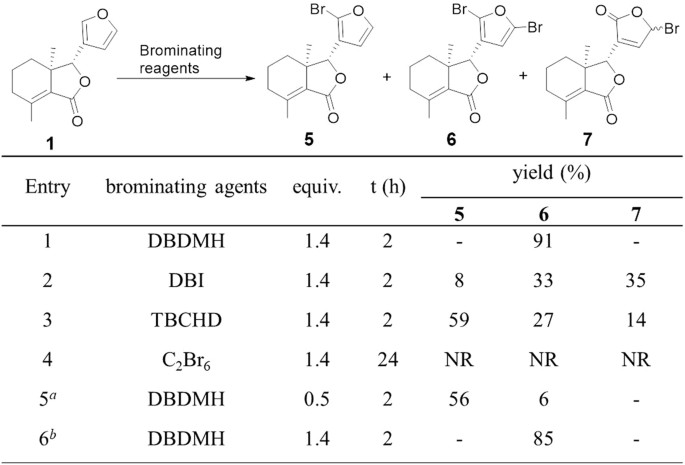 Furan Site Bromination And Transformations Of Fraxinellone As