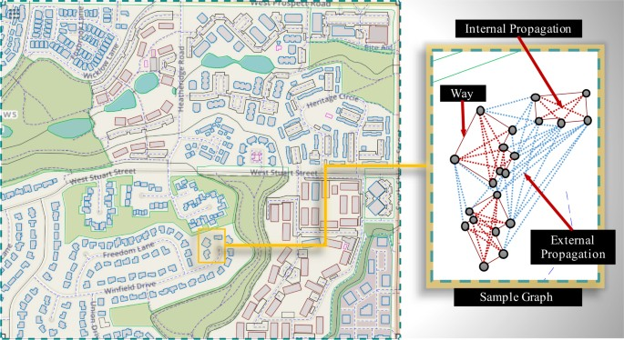 Unraveling the Complexity of Wildland Urban Interface Fires
