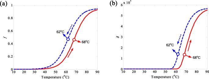 a broadband tunable terahertz negative refractive index metamaterial rh nature com