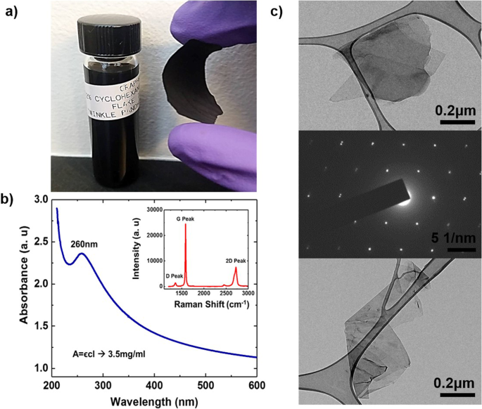 Electrical Transport And Power Dissipation In Aerosol Jet Printed
