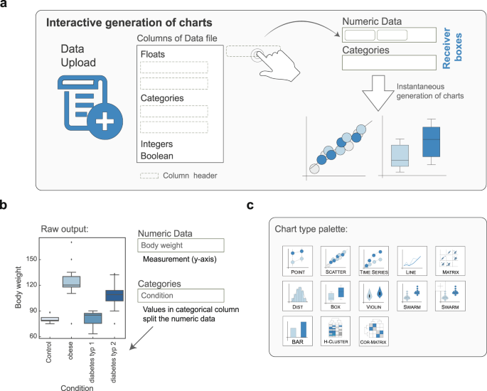 Instant Clue: A Software Suite for Interactive Data Visualization