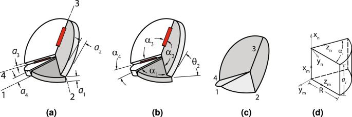 Chinese paper folding - Wikipedia   228x685