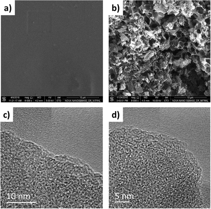 Promising post-consumer PET-derived activated carbon
