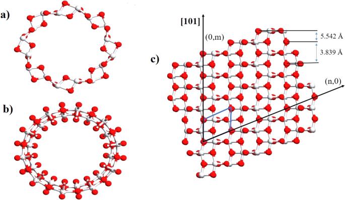 Bandgap reduction of photocatalytic TiO 2 nanotube by Cu doping