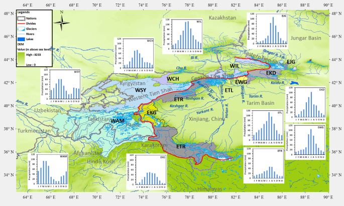 Contrasting streamflow regimes induced by melting glaciers ...