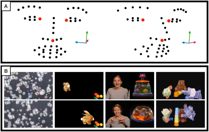 Kids With Autism Quick To Detect Motion >> Atypical Postural Control Can Be Detected Via Computer Vision
