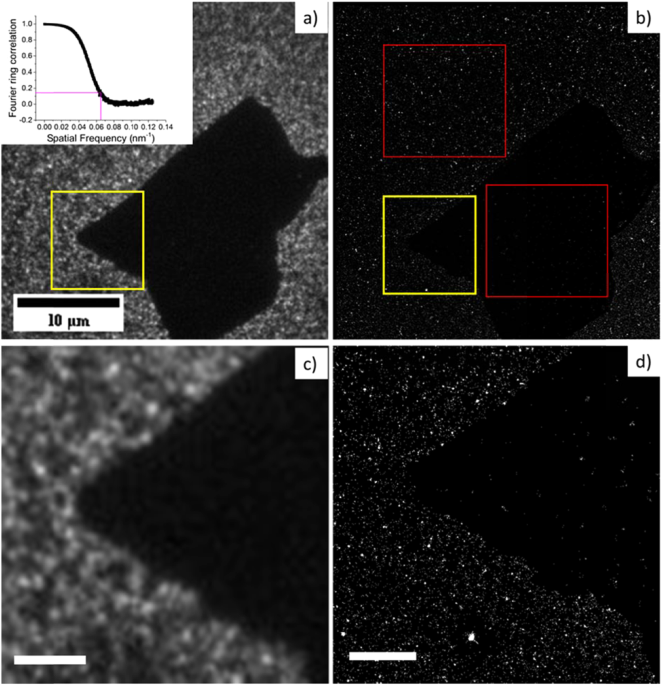 Quenched Stochastic Optical Reconstruction Microscopy (qSTORM) with Graphene Oxide
