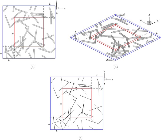 Comtional Investigation of the Morphology, Efficiency, and ... on