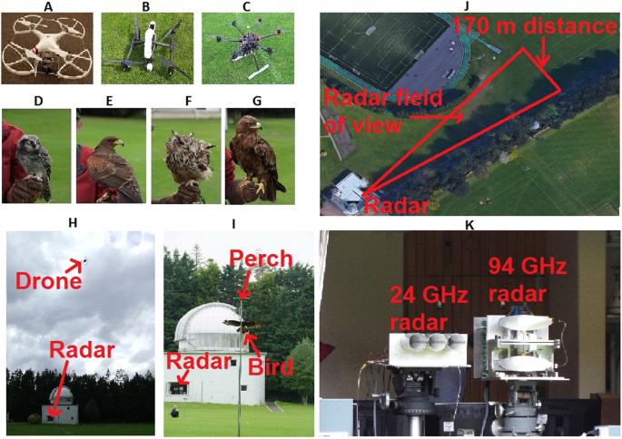 Radar Micro Doppler Signatures Of Drones And Birds At K