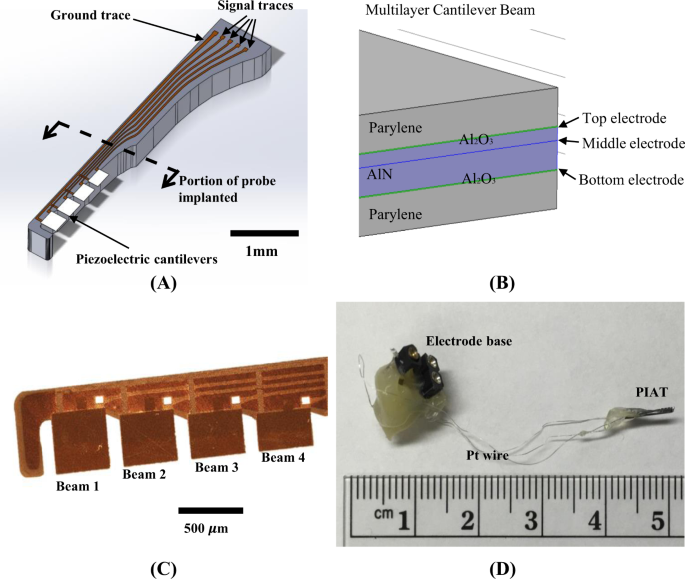 Voltage readout from a piezoelectric intracochlear acoustic