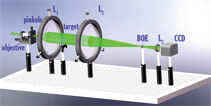 Improvement of telescope resolution using a diffractive phase