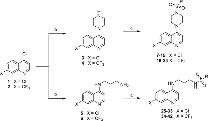 Examination of novel 4-aminoquinoline derivatives designed and synthesized by a hybrid pharmacophore approach to enhance their anticancer activities
