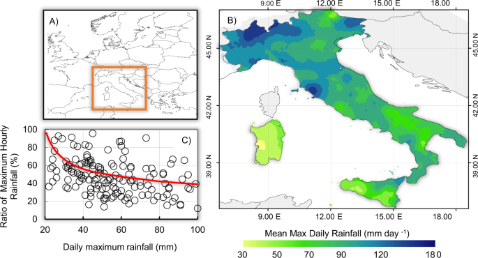 A millennium-long reconstruction of damaging hydrological