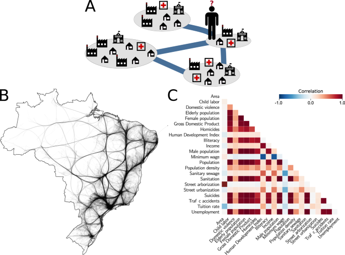 Reconstructing commuters network using machine learning and urban