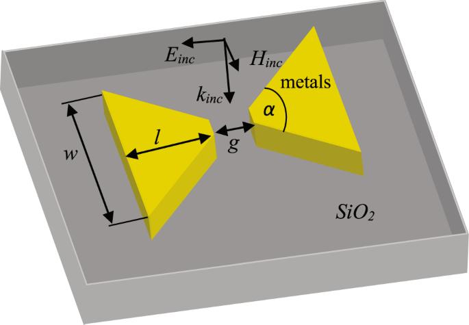 High Fluence Chromium and Tungsten Bowtie Nano-antennas