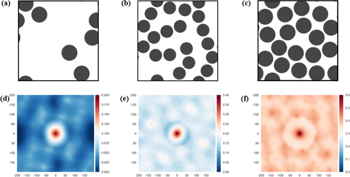 Predictions Of The Mechanical Properties Of Unidirectional Fibre