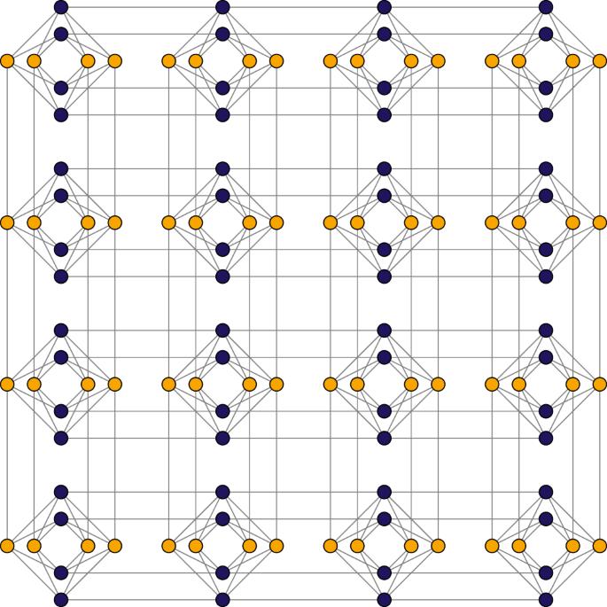 A QUBO Formulation of Minimum Multicut Problem Instances in