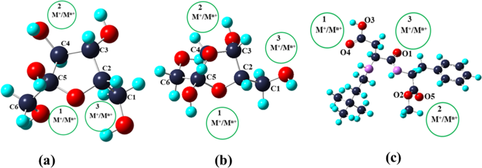 Modeling of neotame and fructose thermochemistry: Comparison