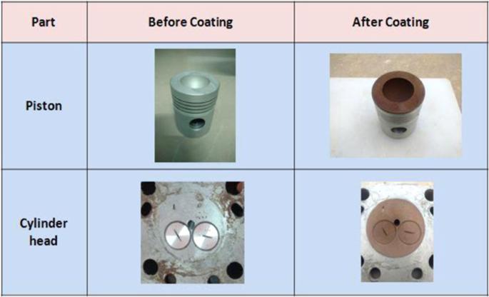 Optimization of Performance and Emission Characteristics of Catalytic Coated IC Engine with Biodiesel Using Grey-Taguchi Method