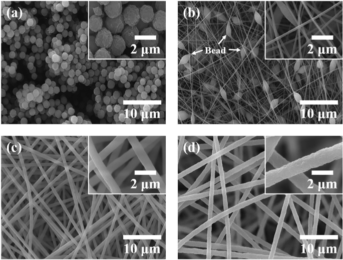 Fabrication of triboelectric nanogenerators based on electrospun polyimide nanofibers membrane
