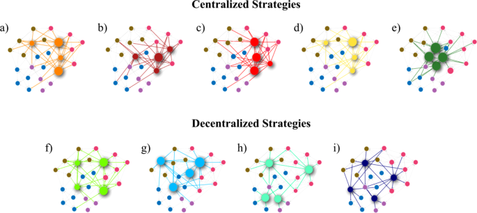 Benchmarking seeding strategies for spreading processes in social networks: an interplay between influencers, topologies and sizes