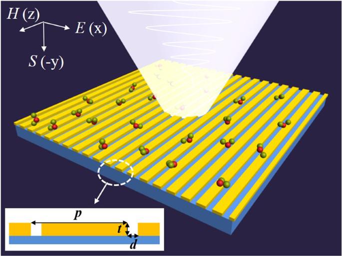 Nano signal slot booster