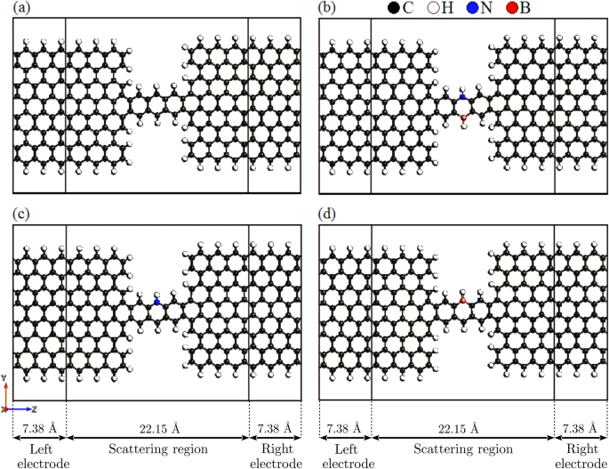 Enhanced thermoelectric properties in anthracene molecular device with graphene electrodes: the role of phononic thermal conductance