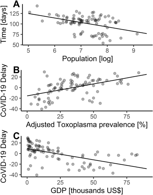 Toxoplasmoza - Profilaxie (cum se previne) - TORCH