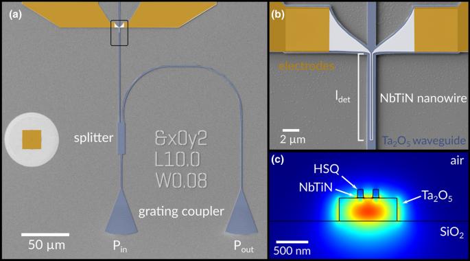 Superconducting nanowire single-photon detectors integrated with tantalum pentoxide waveguides