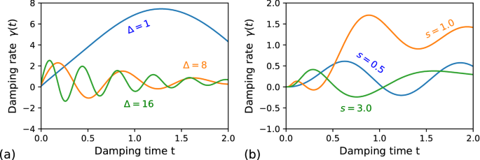 Universal non-Markovianity detection in hybrid open quantum systems