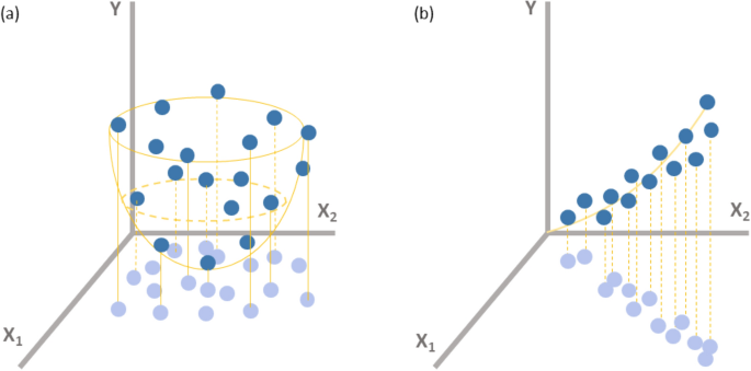 Dirty engineering data-driven inverse prediction machine learning model