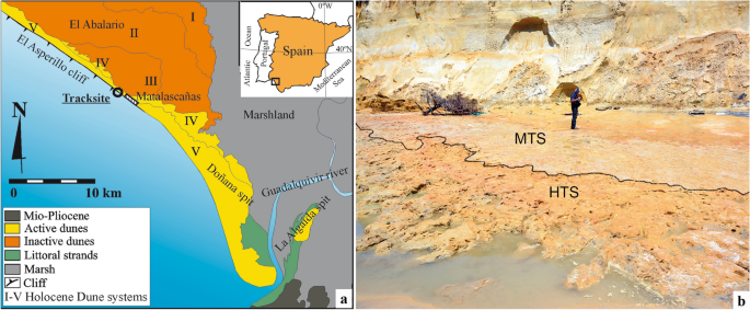 Tracking late Pleistocene Neandertals on the Iberian coast