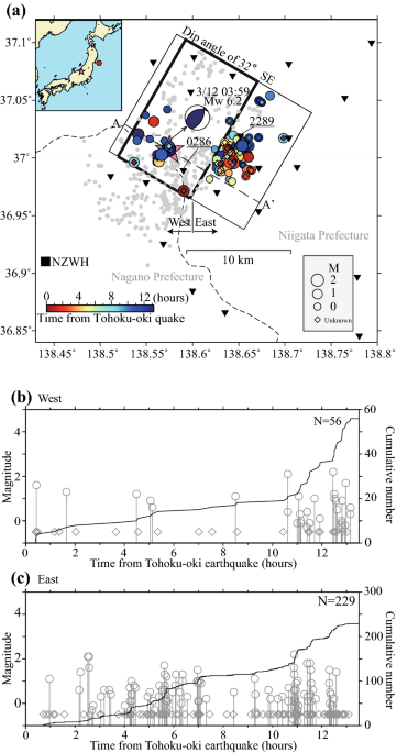 Nucleation process of the 2011 northern Nagano earthquake from nearby seismic observations