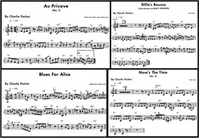 Functional network connectivity during Jazz improvisation - Scientific Reports