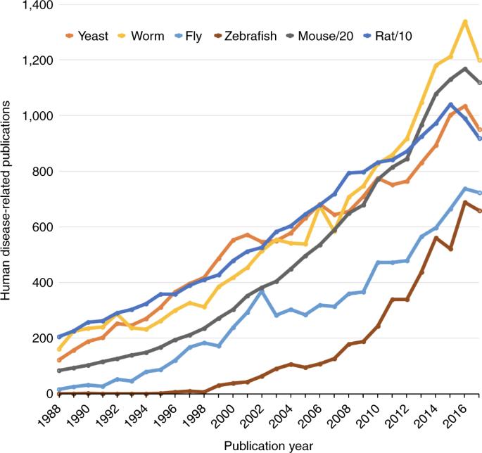 stats data and models pdf 4th edition pdf deveaux