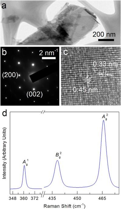 Black Phosphorus Field Effect Transistors Nature Nanotechnology