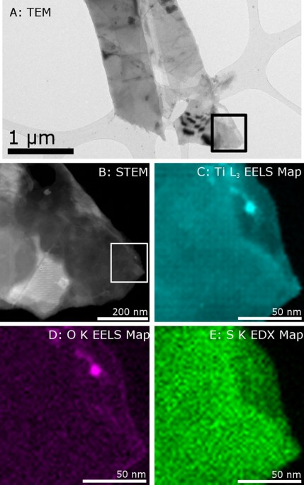 An in situ and ex situ tem study into the oxidation of titanium iv fig 1 fandeluxe Gallery