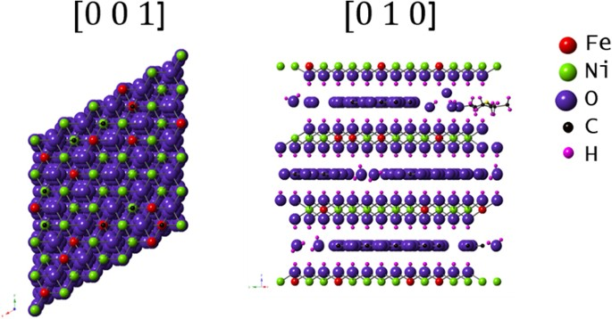 Structural transformation of layered double hydroxides an in situ schematic representations of the as synthesised ni fe ldh structure viewed along the 001 0 01 and 010 010 directions structures were visualised using fandeluxe Gallery