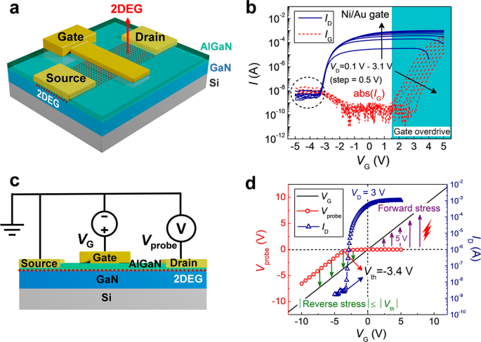 2D materials as semiconducting gate for field-effect