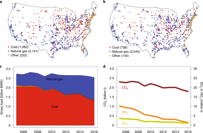 Air Quality Map United States.The Downstream Air Pollution Impacts Of The Transition From Coal