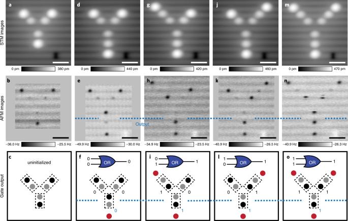 Binary atomic silicon logic | Nature Electronics