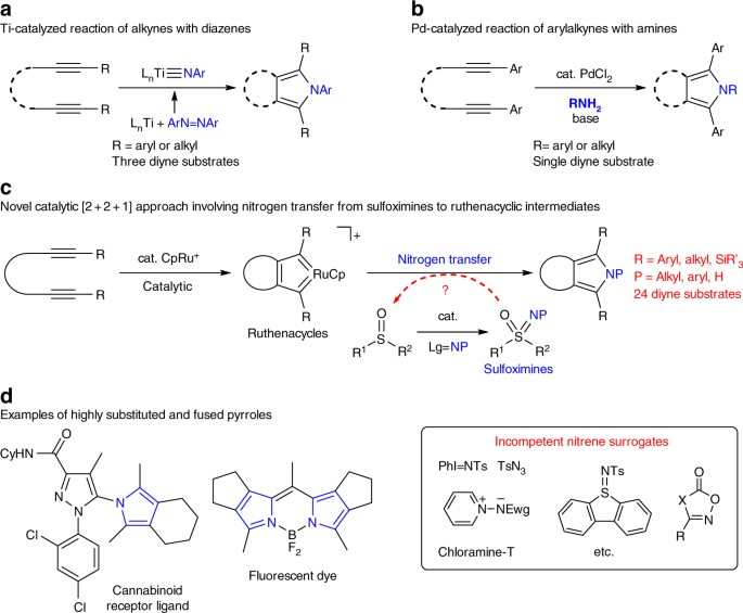 [2 + 2 + 1] approaches to substituted pyrroles  a ti-catalyzed reaction of  alkynes with diazenes  b pd-catalyzed reaction of arylalkynes with amines   c
