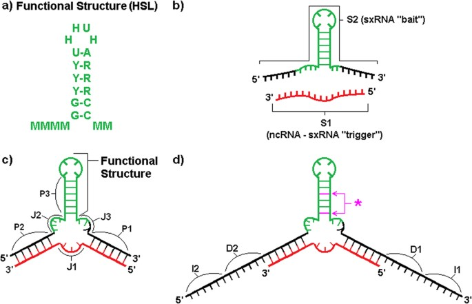 ry block diagram continued wiring diagram dash  ry process flow diagram continued #14