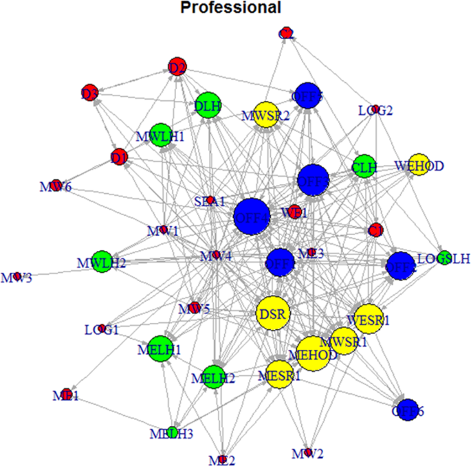 The effects of prestige on collective performance and information flow in a strictly hierarchical institution