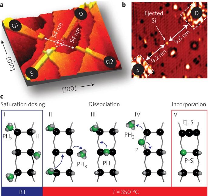Single atom transistor nature