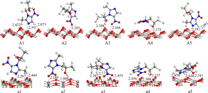 Theoretical study of the adsorption characteristics and ...