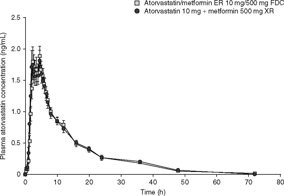 Predilone tablets uses