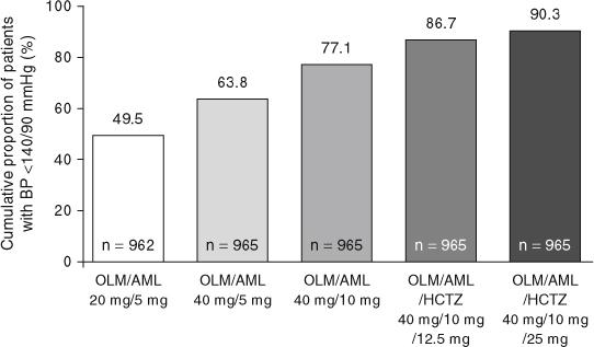 modafinil narcolepsy dosage