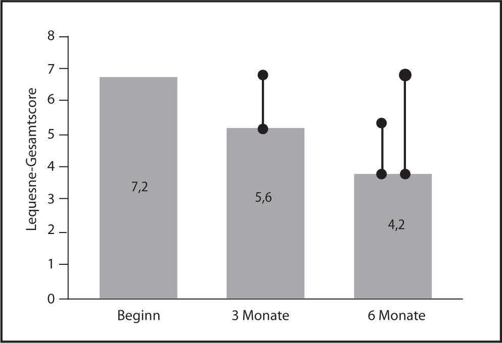 Ged/ächtnisschaum Kniekissen Herzf/örmige Wechselwirkungen/äulenausrichtung Und Schmerzlinderung Bequemer Beinkissenkeil F/ür Seitenschl/äferhandlungen