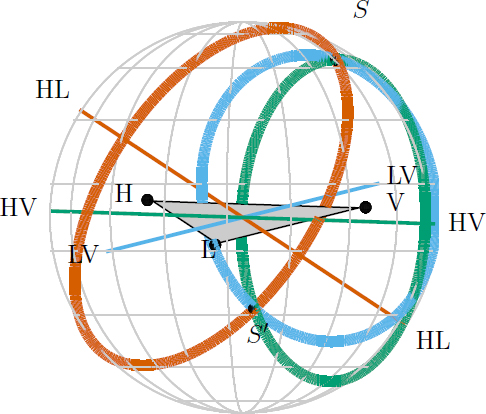 Prospects for Observing and Localizing Gravitational-Wave